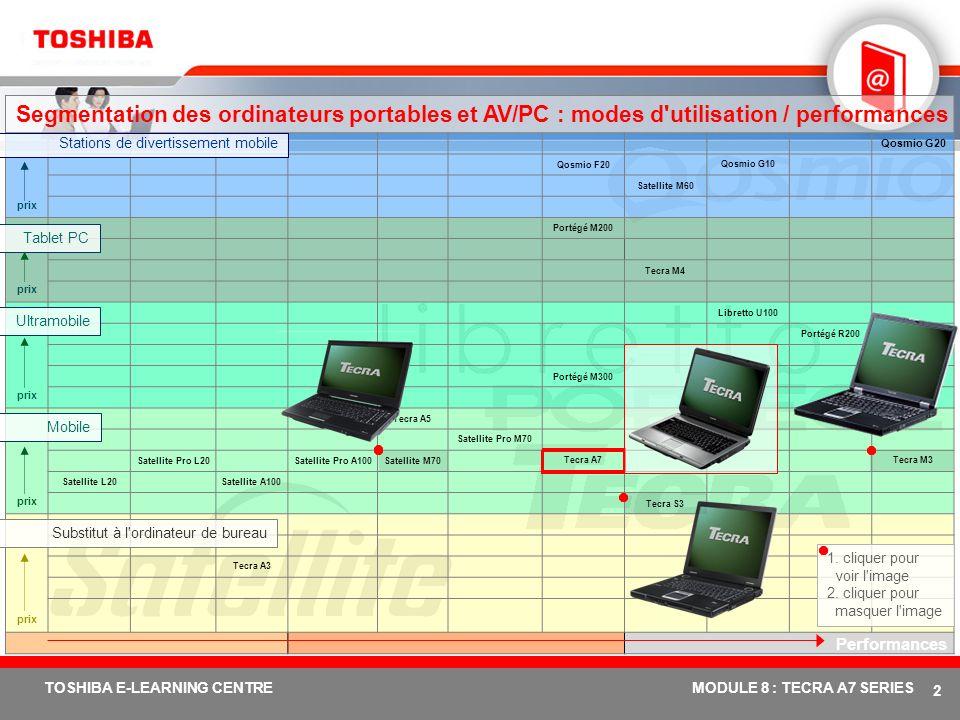 Segmentation des ordinateurs portables et AV/PC : modes d utilisation / performances