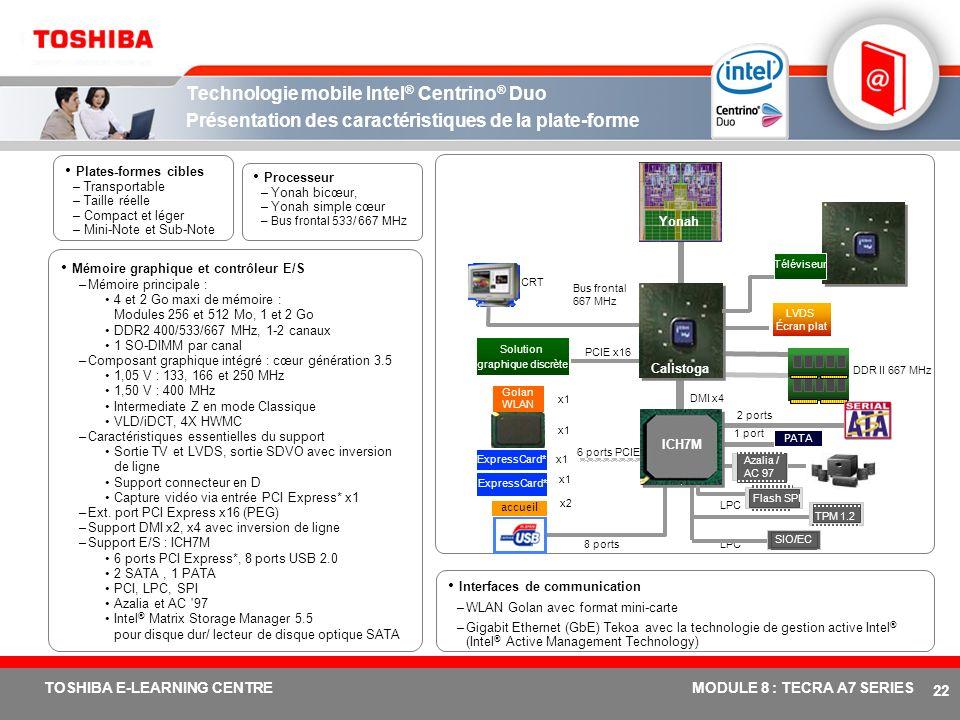 Technologie mobile Intel® Centrino® Duo Présentation des caractéristiques de la plate-forme