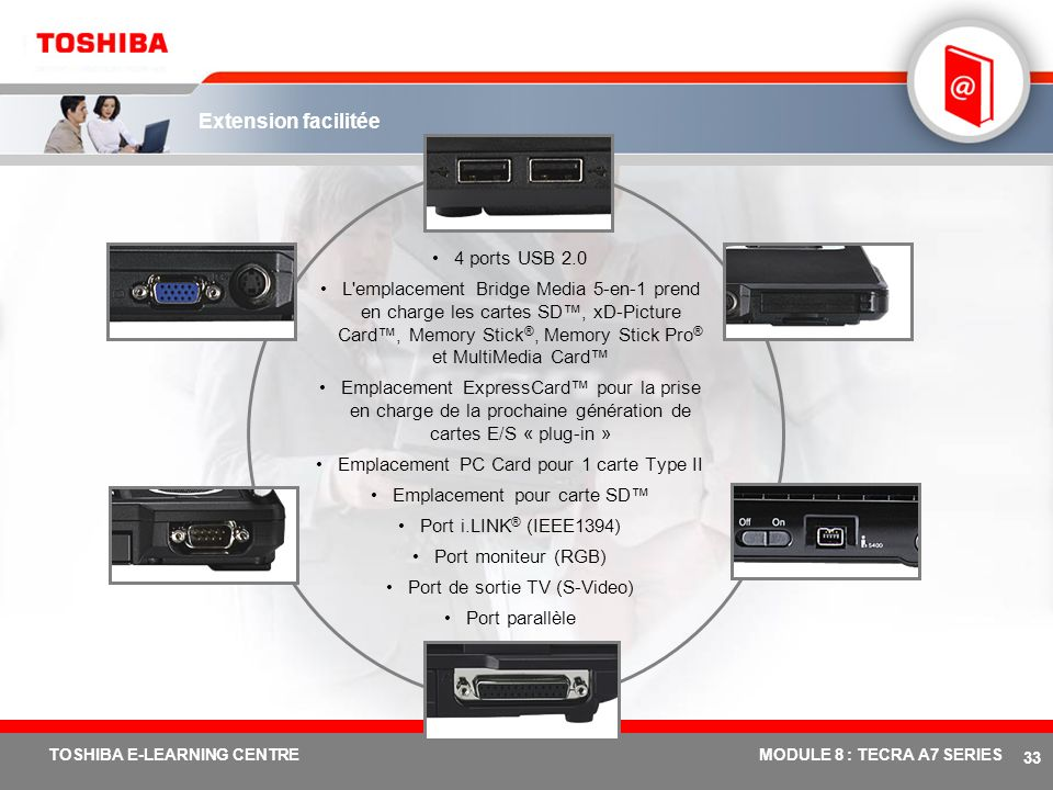 Extension facilitée 4 ports USB 2.0