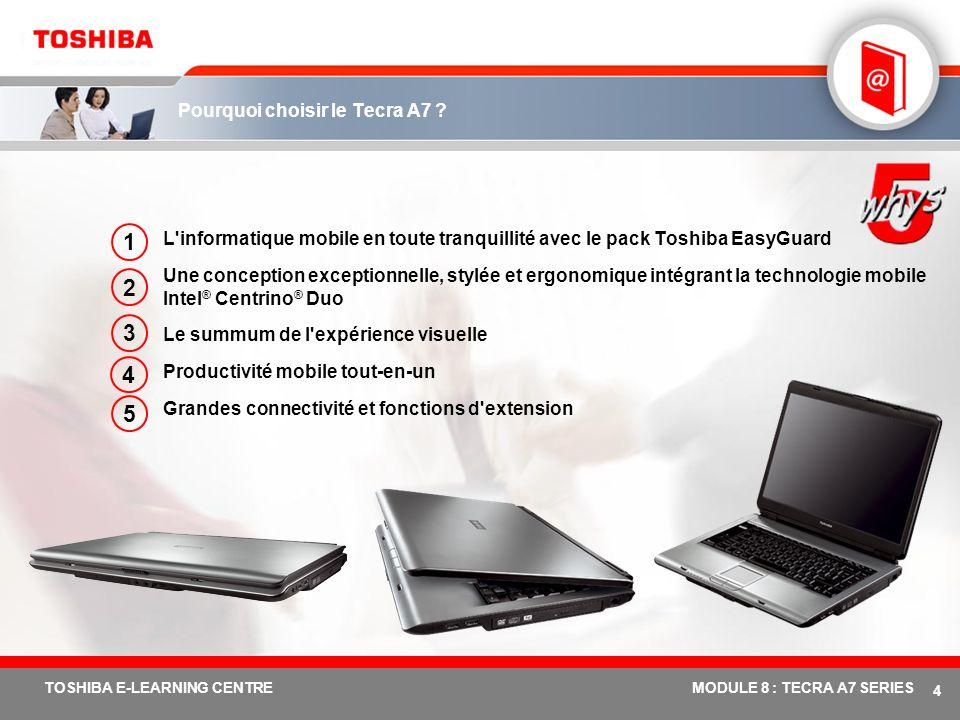 Pourquoi choisir le Tecra A7