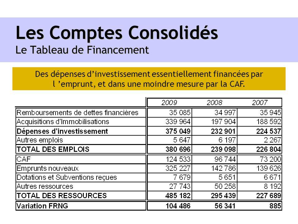 Les Comptes Consolidés Le Tableau de Financement