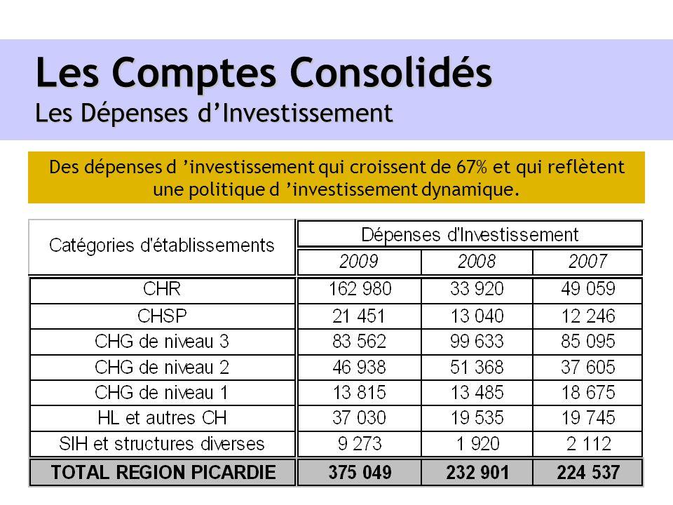 Les Comptes Consolidés Les Dépenses d'Investissement