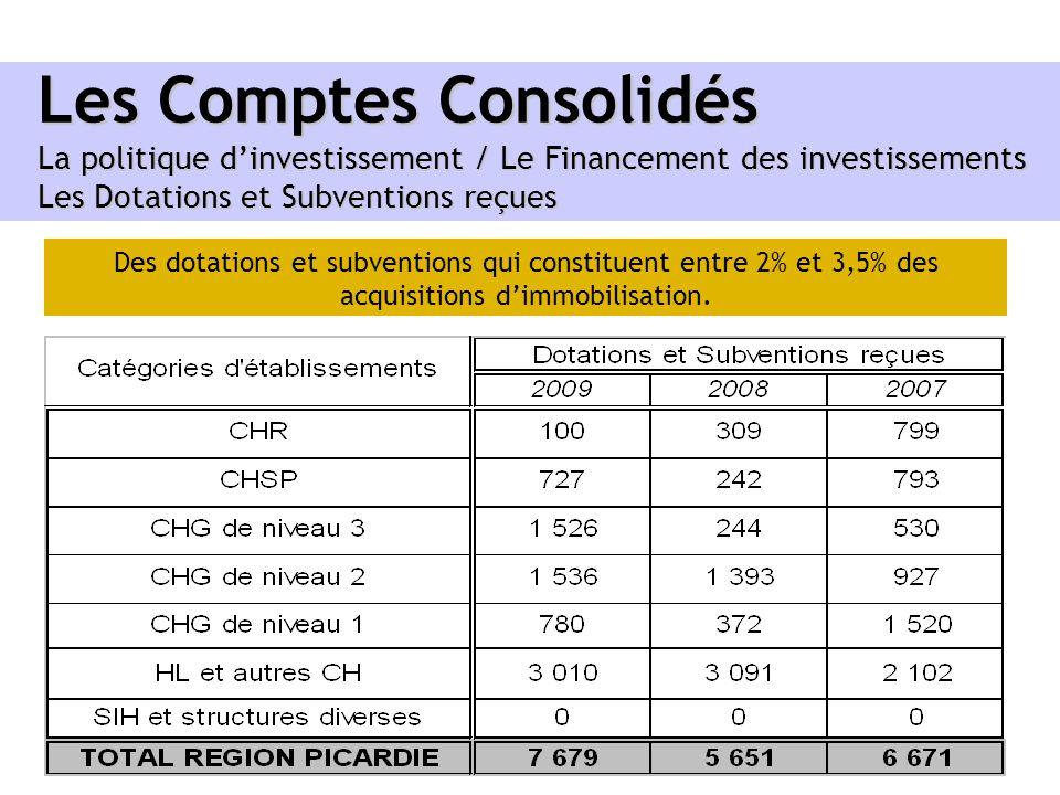 Les Comptes Consolidés La politique d'investissement / Le Financement des investissements Les Dotations et Subventions reçues