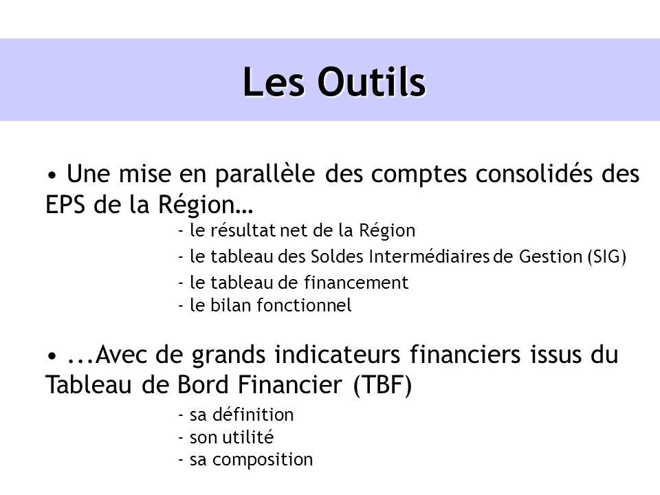 Une mise en parallèle des comptes consolidés des EPS de la Région…