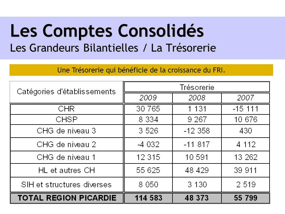 Les Comptes Consolidés Les Grandeurs Bilantielles / La Trésorerie