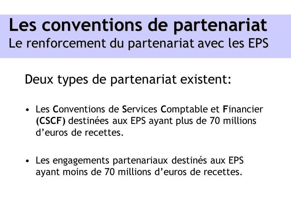 Les conventions de partenariat Le renforcement du partenariat avec les EPS
