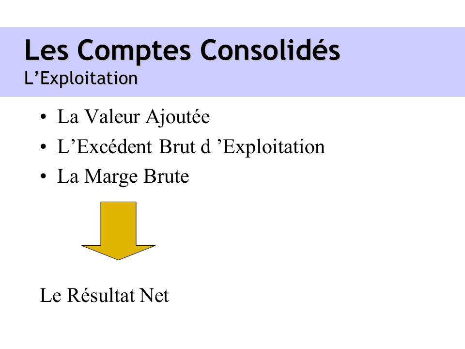 Les Comptes Consolidés L'Exploitation