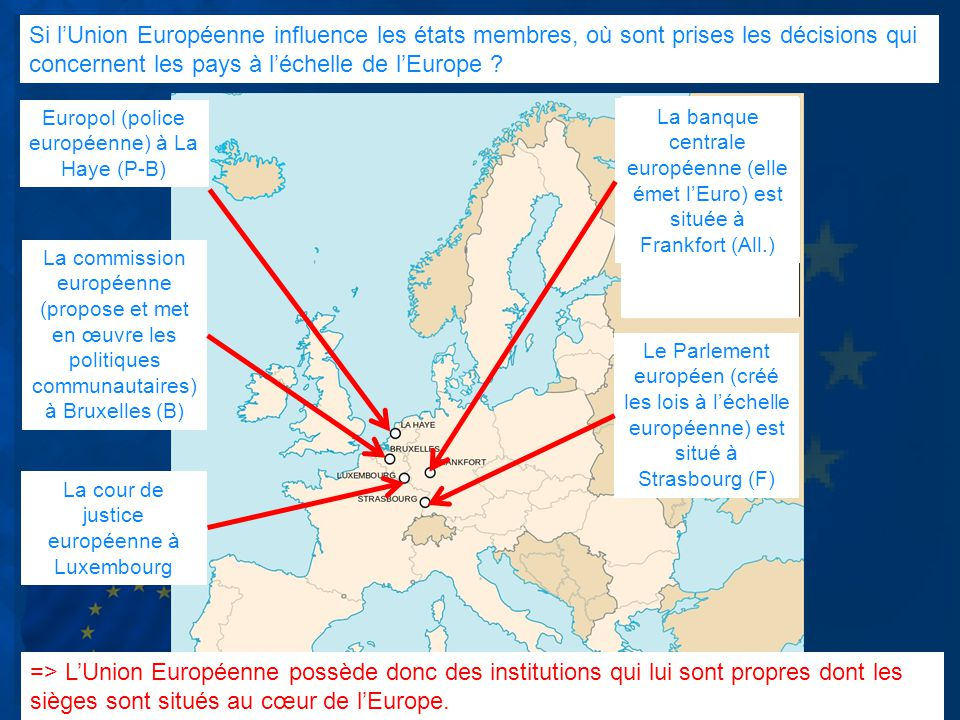 Si l'Union Européenne influence les états membres, où sont prises les décisions qui concernent les pays à l'échelle de l'Europe
