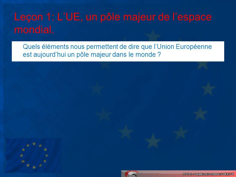 Leçon 1: L'UE, un pôle majeur de l'espace mondial.