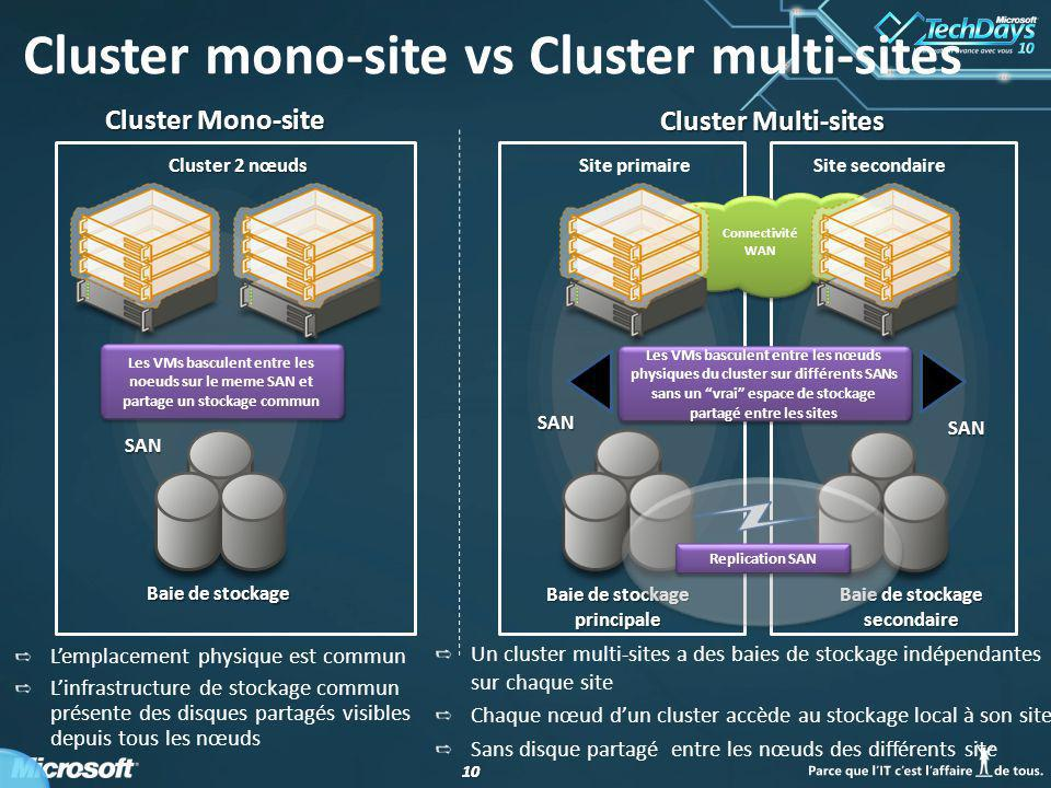 Cluster mono-site vs Cluster multi-sites
