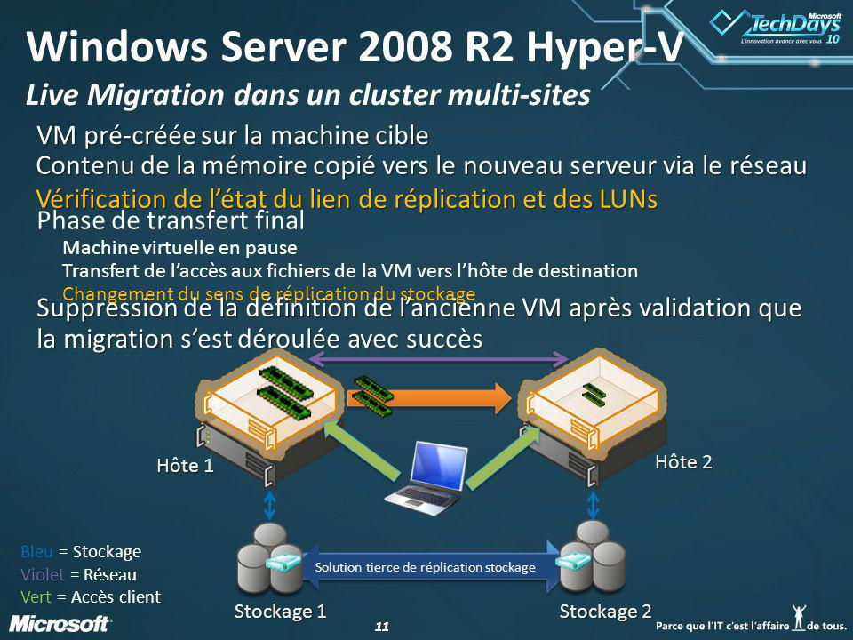 Windows Server 2008 R2 Hyper-V Live Migration dans un cluster multi-sites