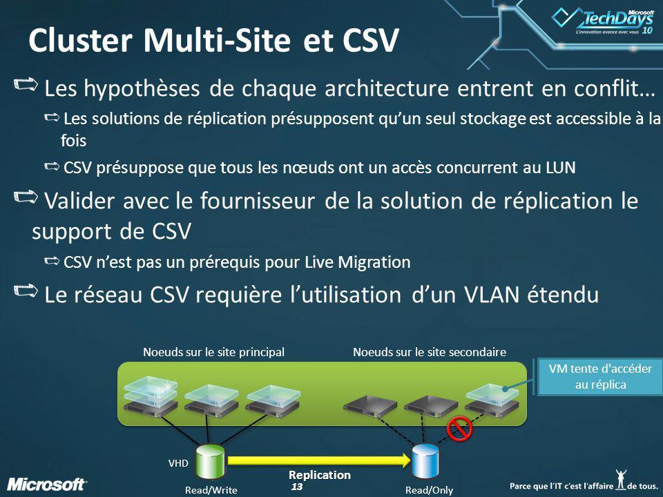 Cluster Multi-Site et CSV