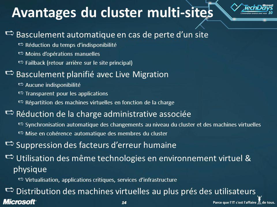 Avantages du cluster multi-sites