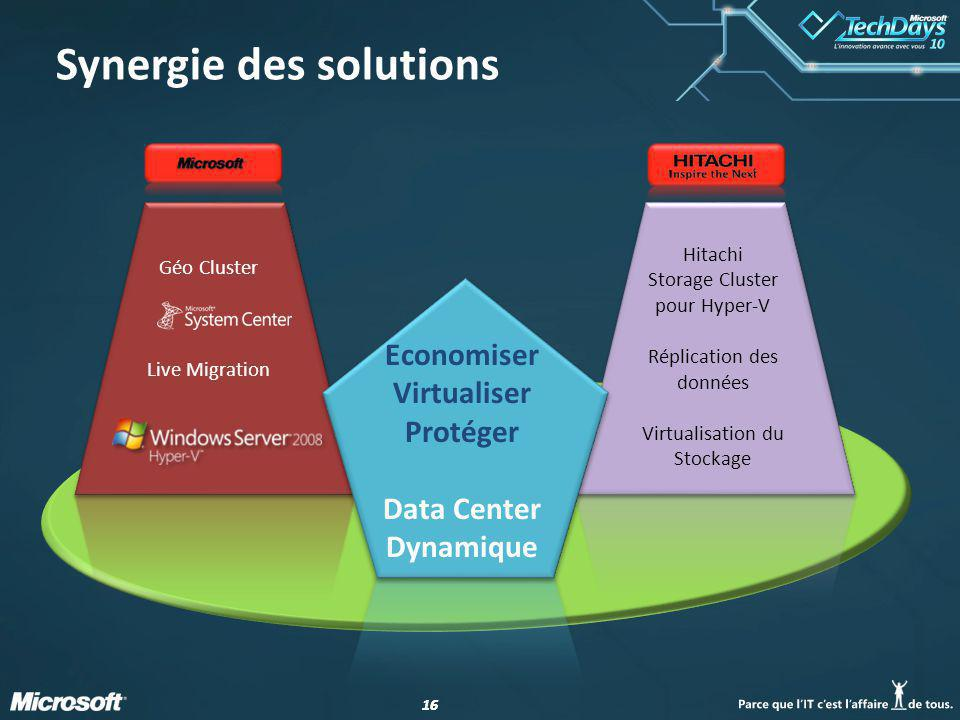Synergie des solutions