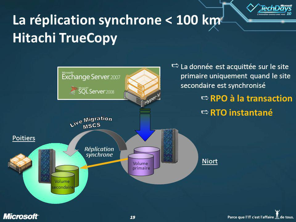La réplication synchrone < 100 km Hitachi TrueCopy