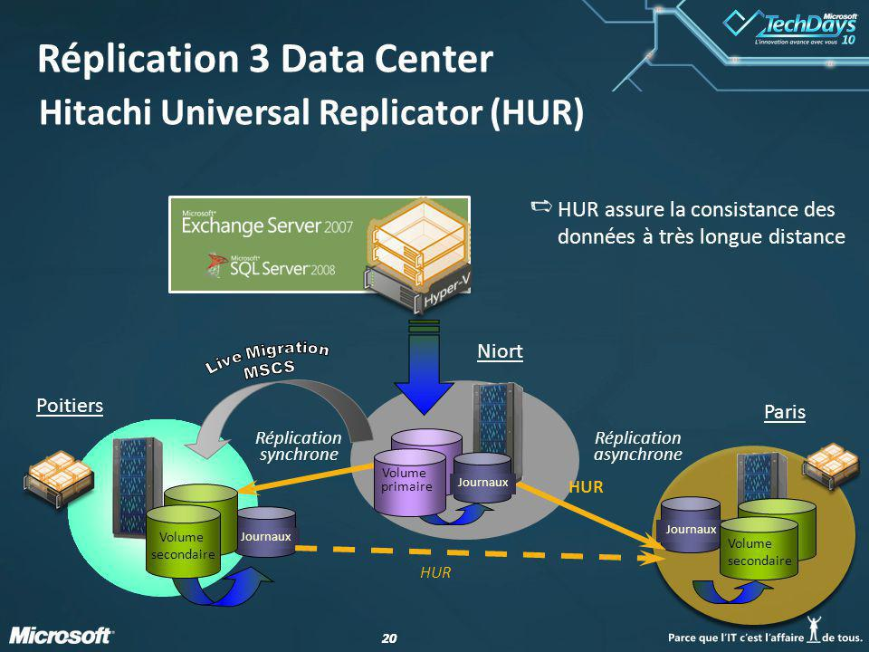 Réplication 3 Data Center