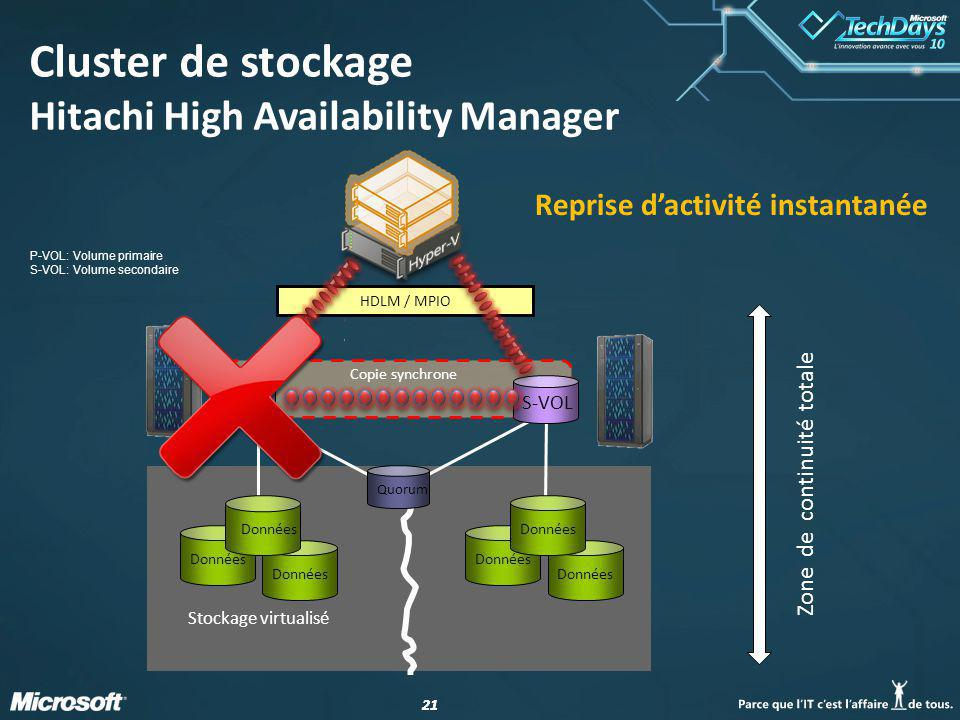 Cluster de stockage Hitachi High Availability Manager