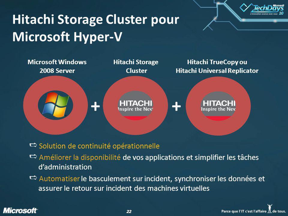 Hitachi Storage Cluster pour Microsoft Hyper-V