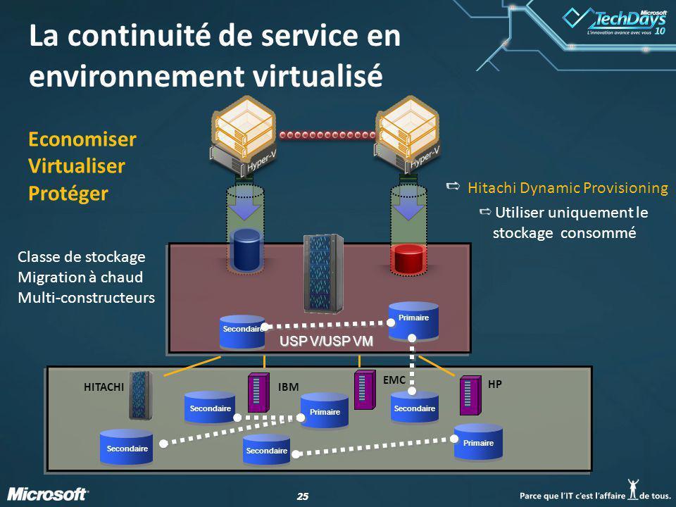 La continuité de service en environnement virtualisé