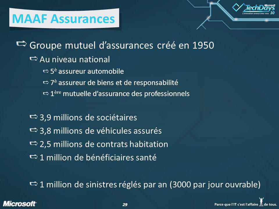 MAAF Assurances Groupe mutuel d'assurances créé en 1950