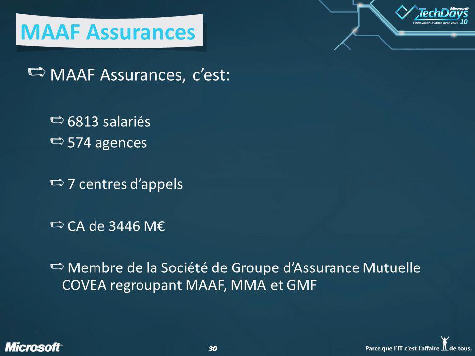 MAAF Assurances MAAF Assurances, c'est: 6813 salariés 574 agences