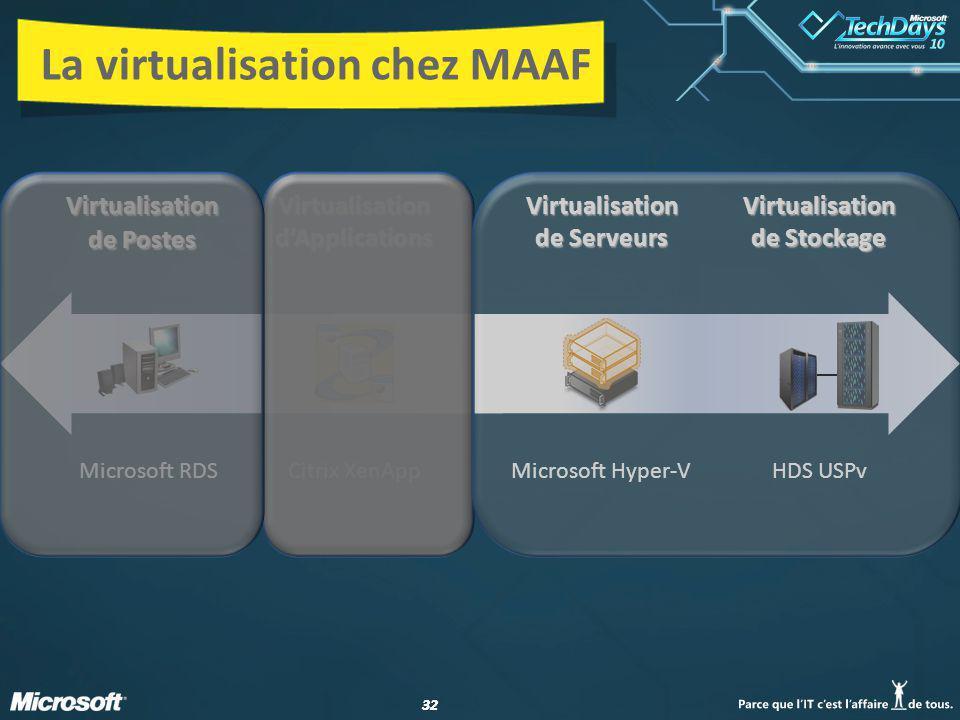 La virtualisation chez MAAF