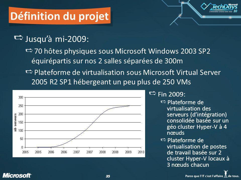 Définition du projet Jusqu'à mi-2009: