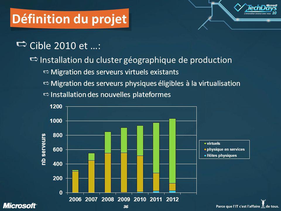 Définition du projet Cible 2010 et …: