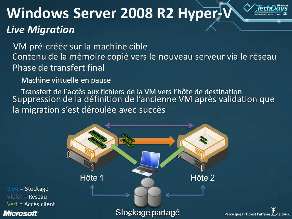 Windows Server 2008 R2 Hyper-V Live Migration