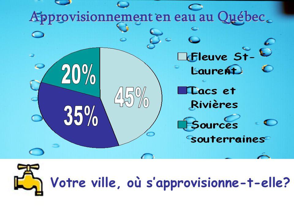 Approvisionnement en eau au Québec