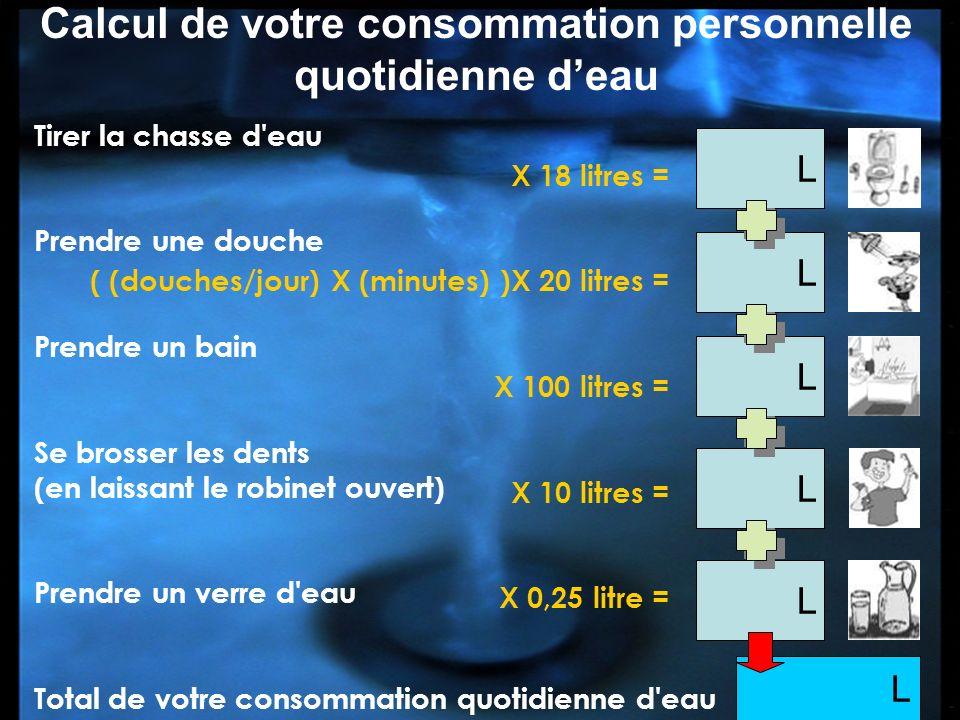 Calcul de votre consommation personnelle quotidienne d'eau