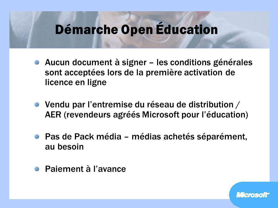 Démarche Open Éducation