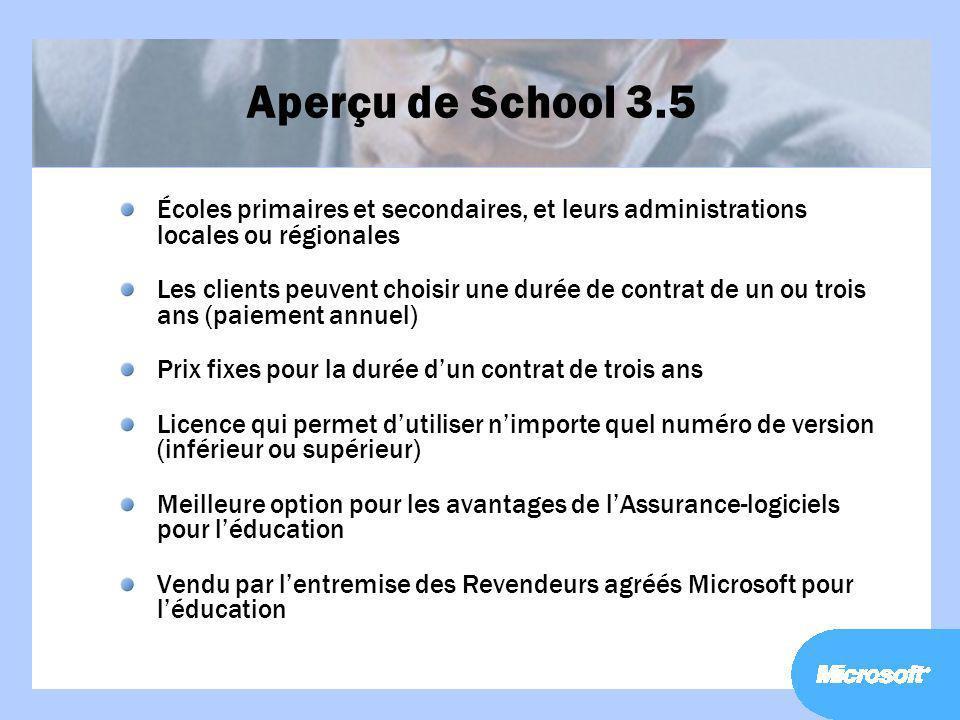 Aperçu de School 3.5 Écoles primaires et secondaires, et leurs administrations locales ou régionales.