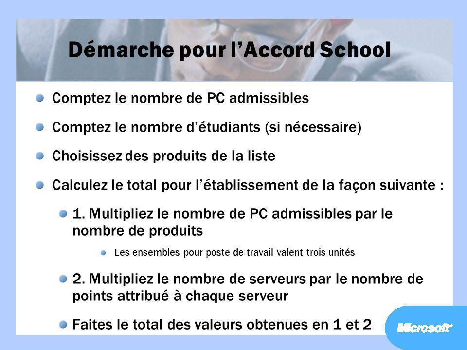 Démarche pour l'Accord School