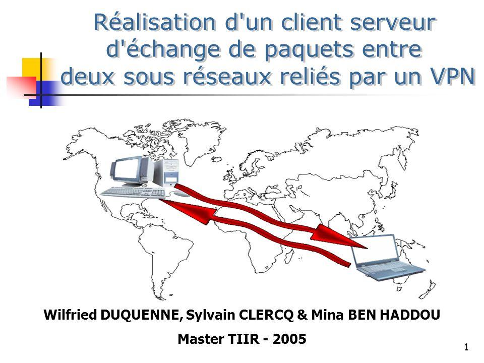 Wilfried DUQUENNE, Sylvain CLERCQ & Mina BEN HADDOU