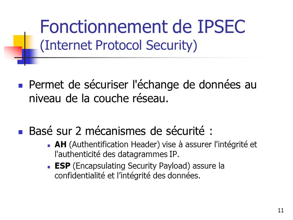 Fonctionnement de IPSEC (Internet Protocol Security)