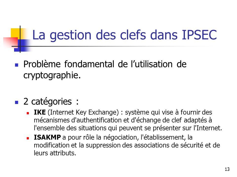 La gestion des clefs dans IPSEC