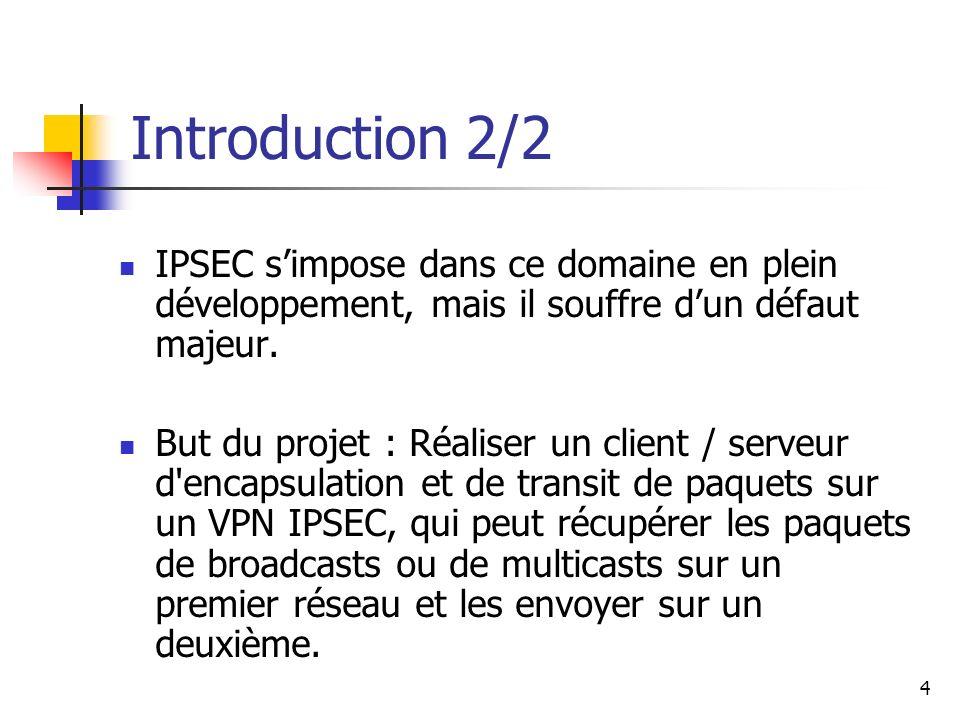 Introduction 2/2 IPSEC s'impose dans ce domaine en plein développement, mais il souffre d'un défaut majeur.