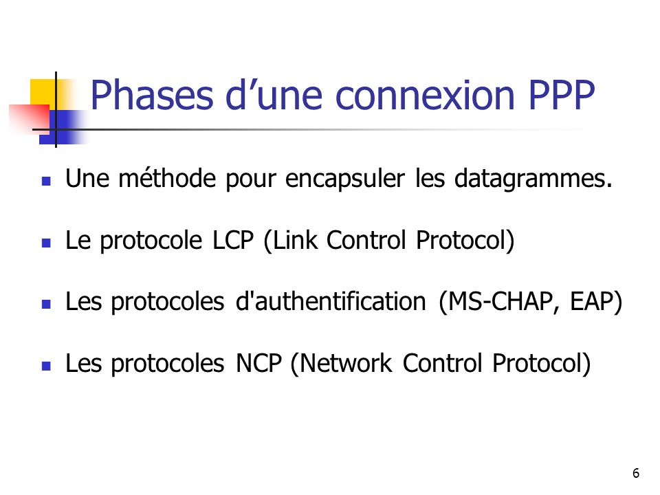 Phases d'une connexion PPP