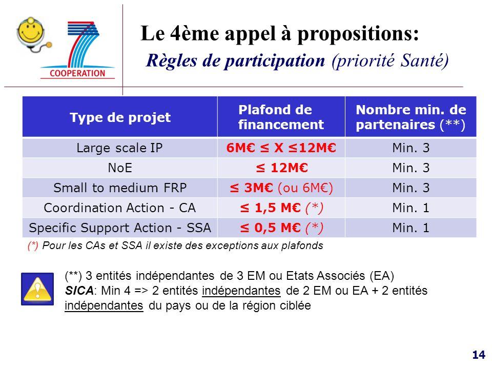 Le 4ème appel à propositions: Règles de participation (priorité Santé)