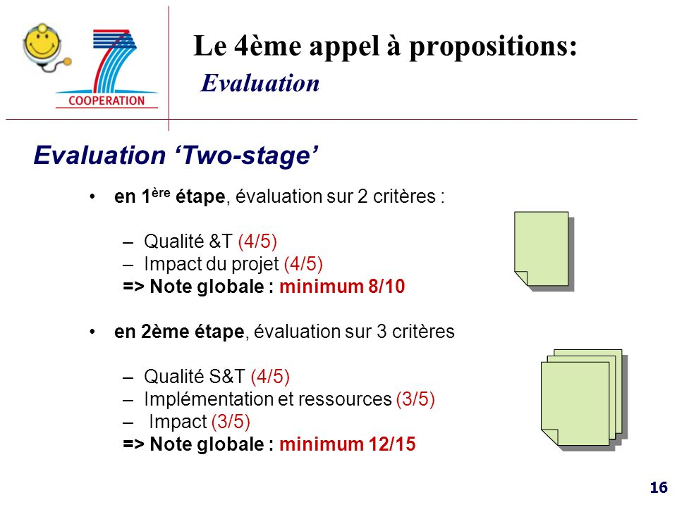Le 4ème appel à propositions: Evaluation