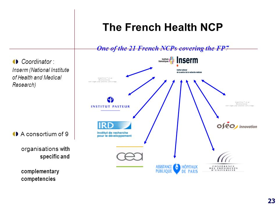 One of the 21 French NCPs covering the FP7