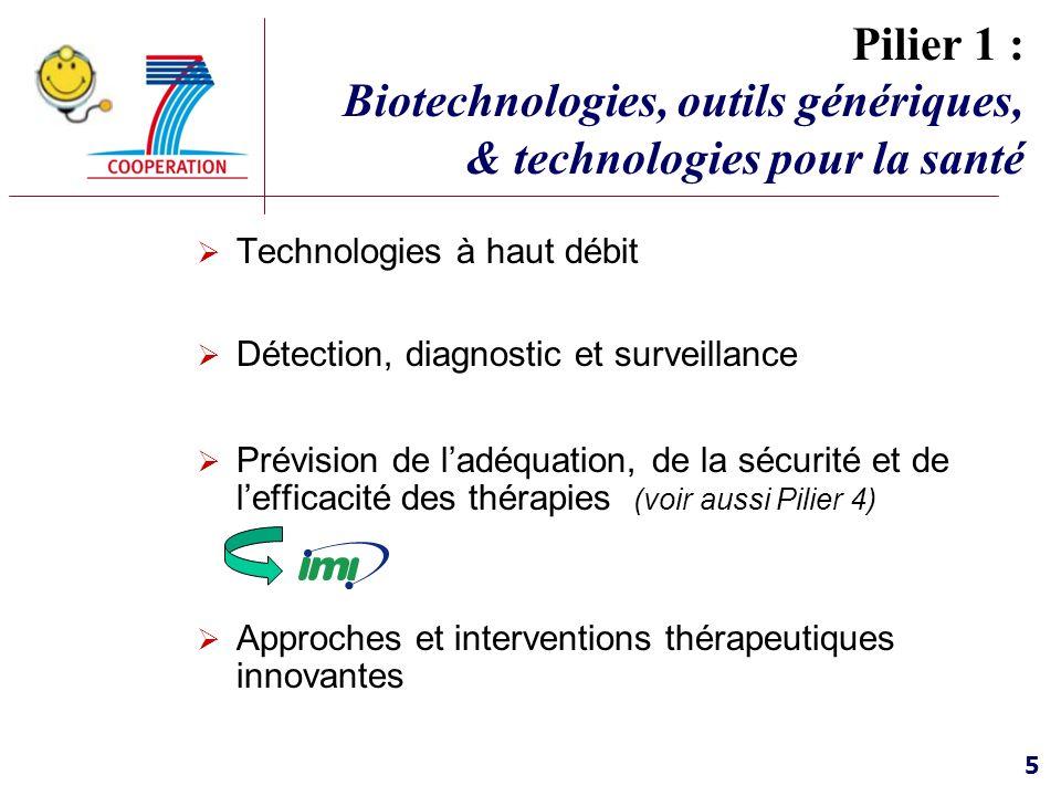 Pilier 1 : Biotechnologies, outils génériques, & technologies pour la santé