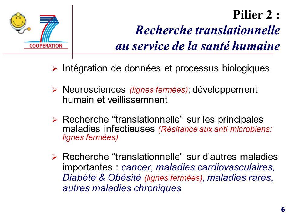 Pilier 2 : Recherche translationnelle au service de la santé humaine