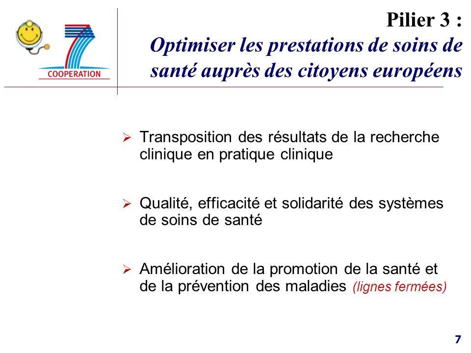 Pilier 3 : Optimiser les prestations de soins de santé auprès des citoyens européens