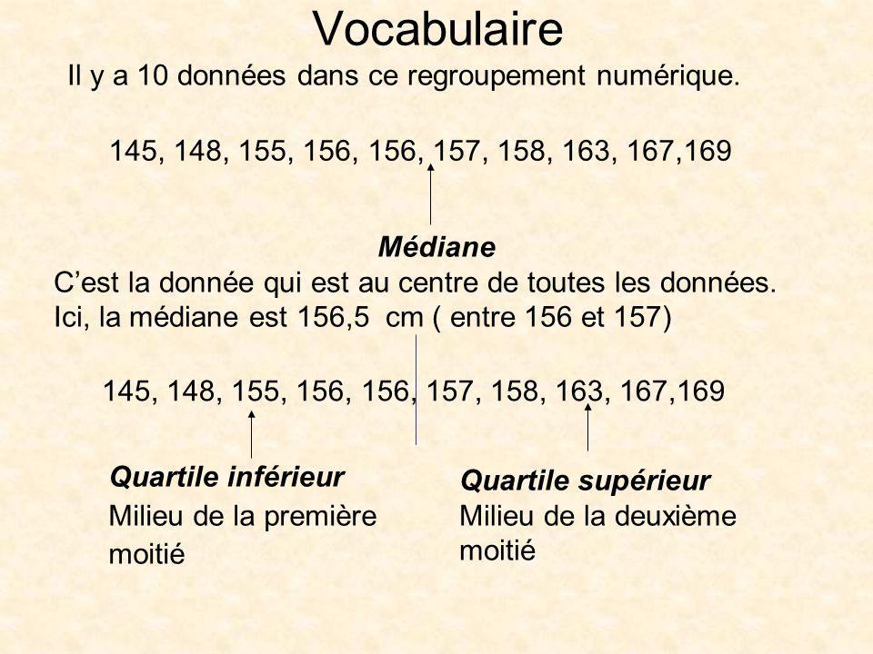Vocabulaire Il y a 10 données dans ce regroupement numérique.