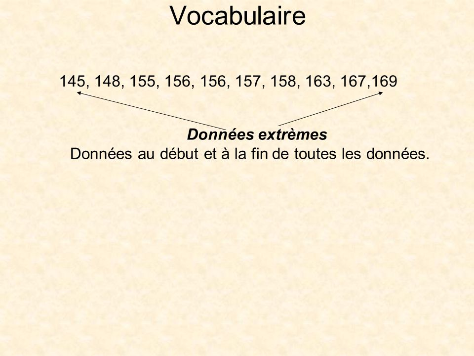 Vocabulaire 145, 148, 155, 156, 156, 157, 158, 163, 167,169.