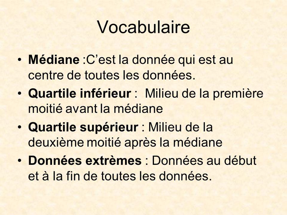 Vocabulaire Médiane :C'est la donnée qui est au centre de toutes les données. Quartile inférieur : Milieu de la première moitié avant la médiane.