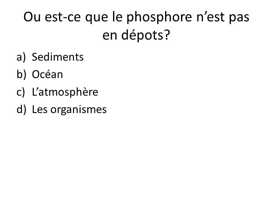 Ou est-ce que le phosphore n'est pas en dépots