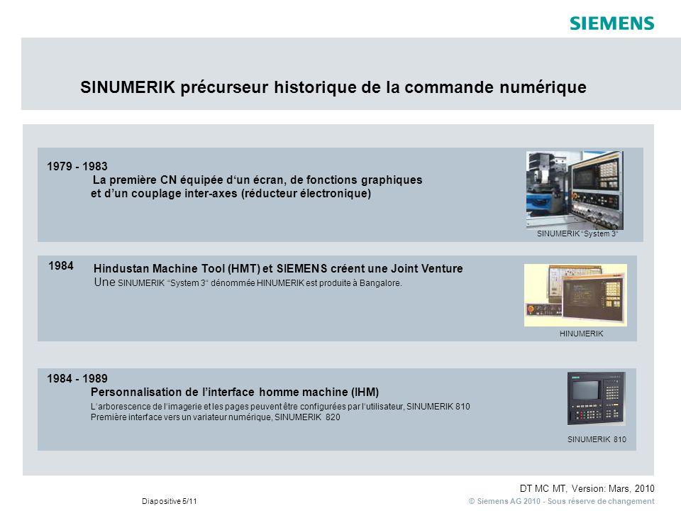 SINUMERIK précurseur historique de la commande numérique